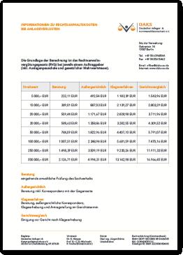 RA-Kosten bei Anlageverlusten